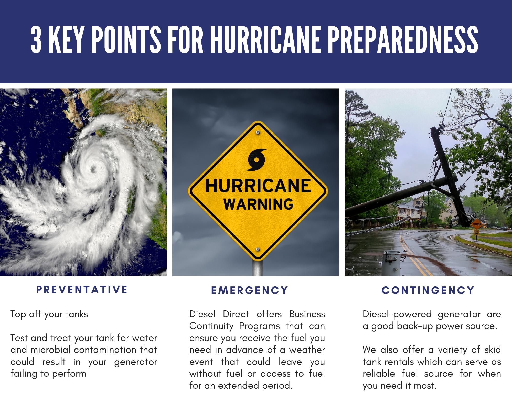 3 Key points for hurricane preparedness